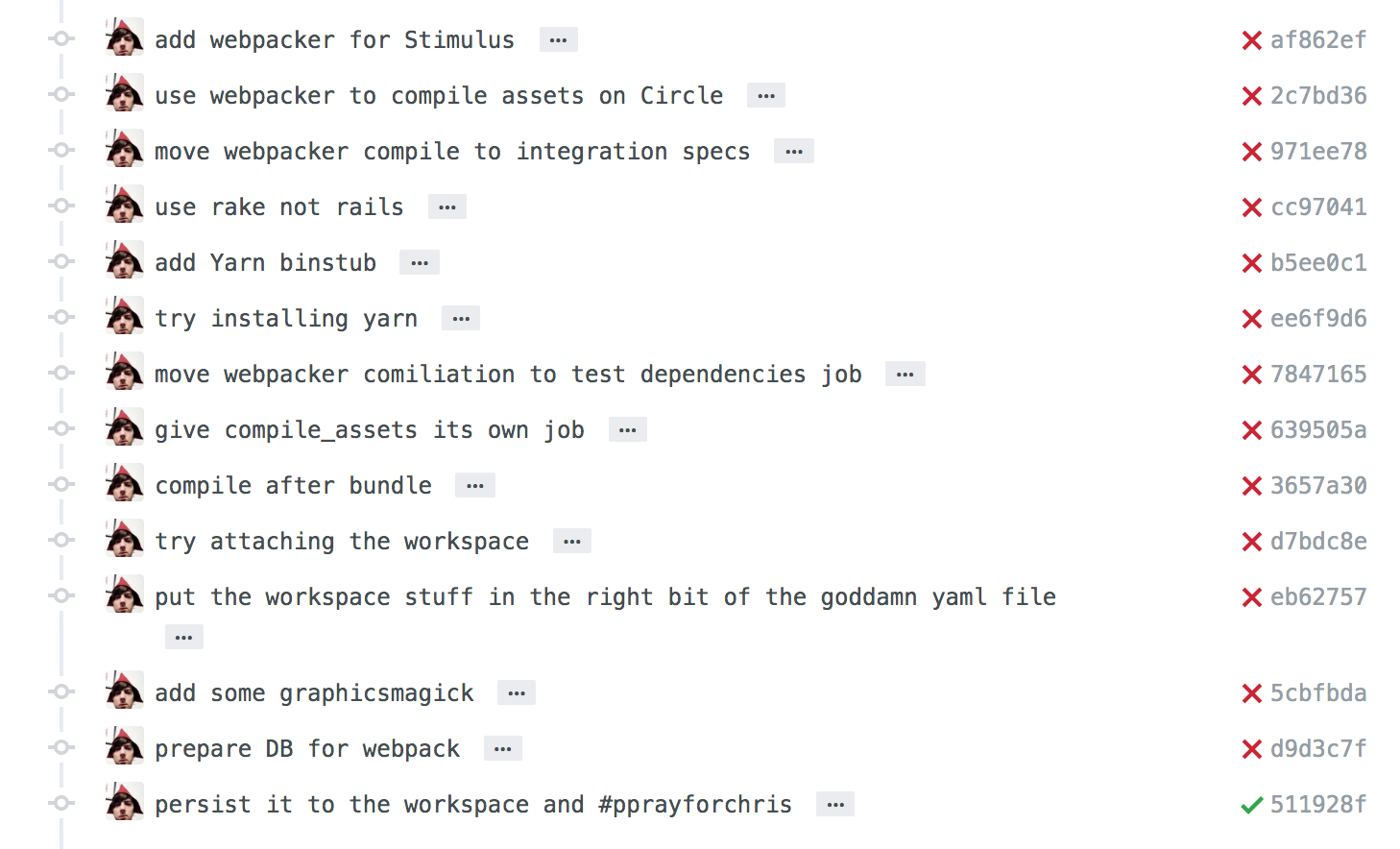 A Github history of Webpacker with Circle